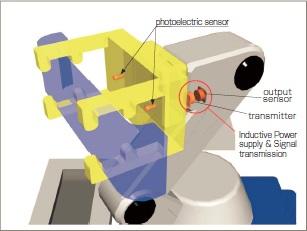 Confirm workpieces in robot hands
