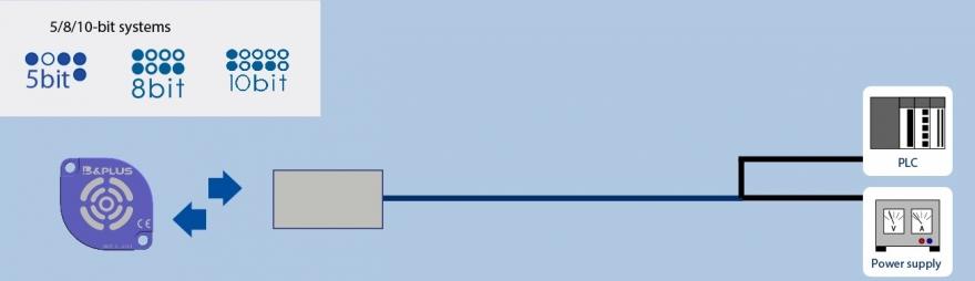Easy RFID 5/8-bit systems