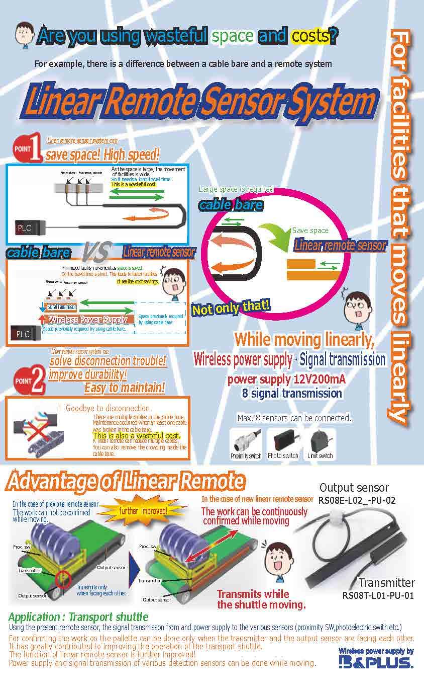Linear remote sensor