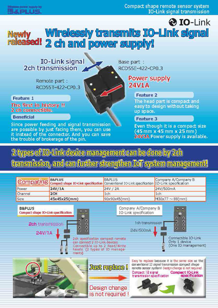 Compact size IO-Link communication with 2ch.