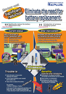 Eliminate the need for battery replacement